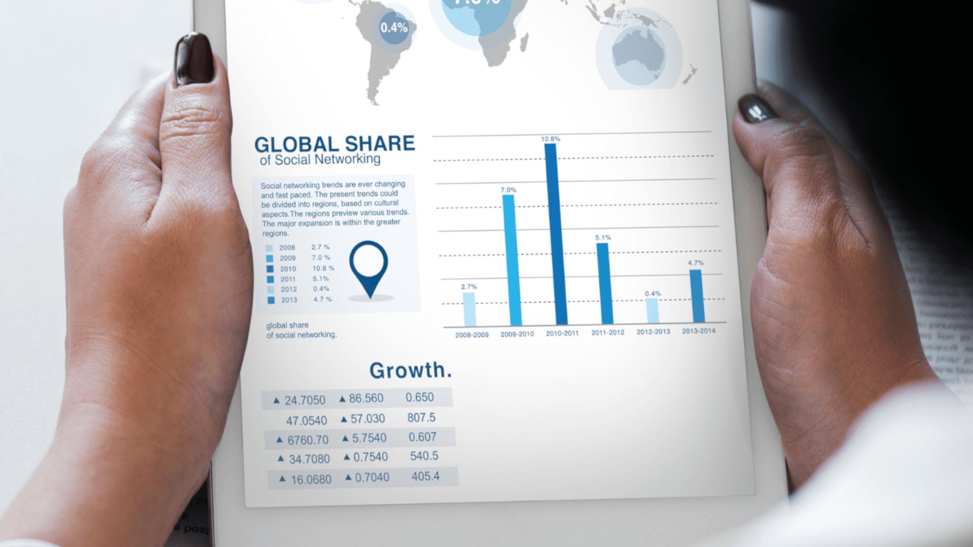 global share