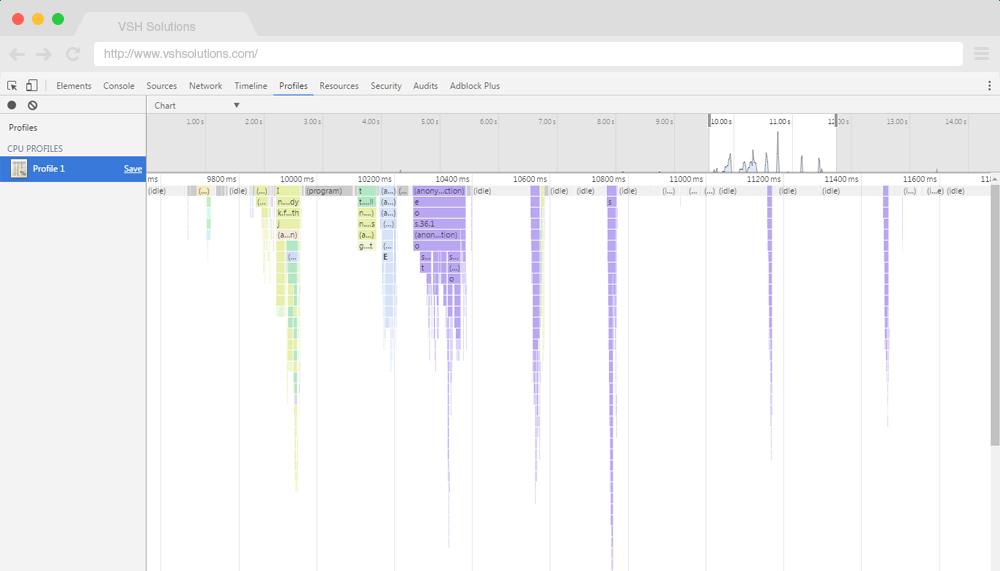 , Browser Extension Development
